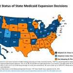 Medicaid Healthcare in Different States For Families