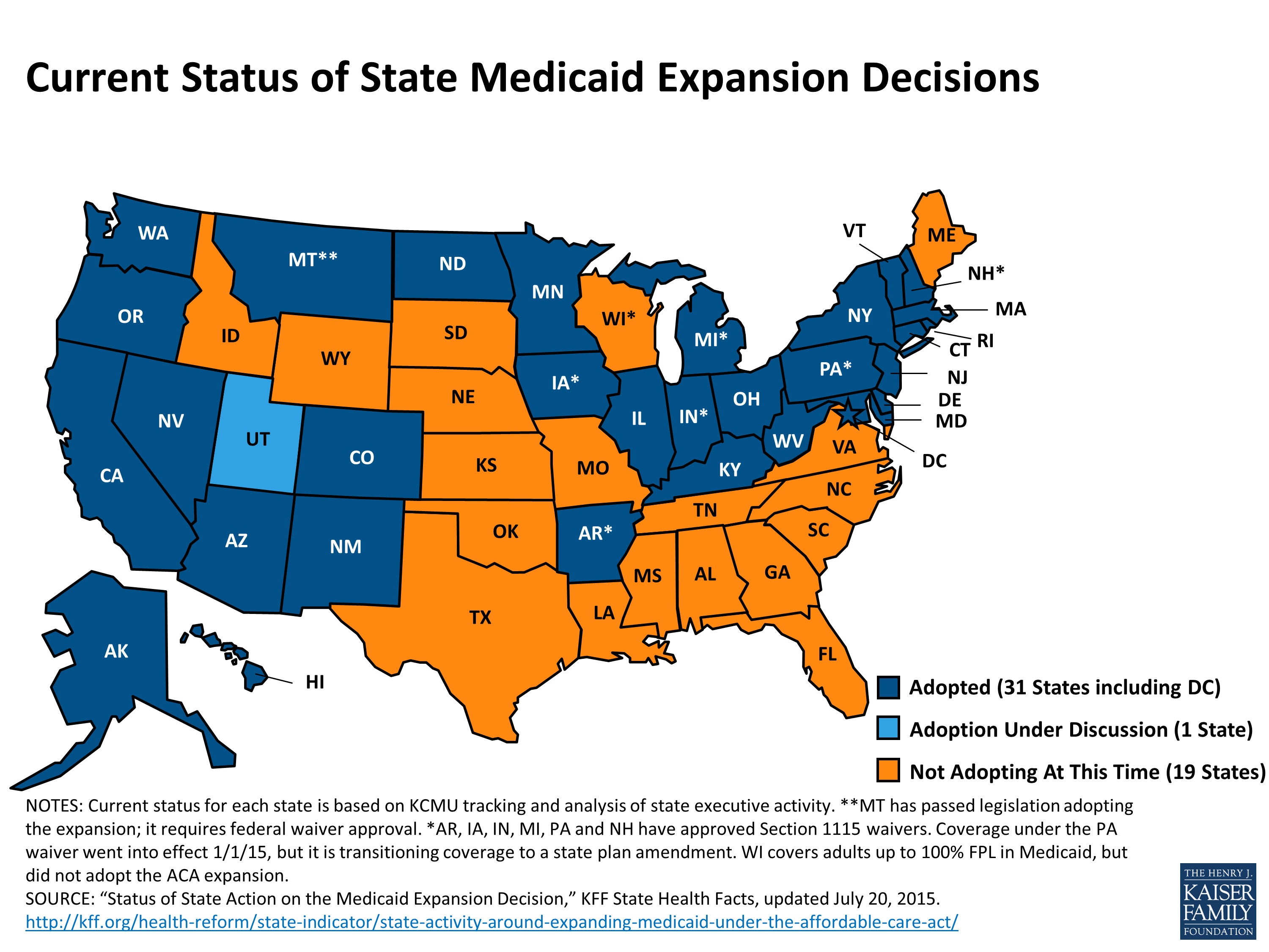 Medicaid Healthcare In Different States For Families How To File For Child