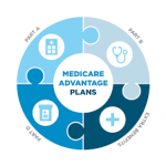 Medicare Advantage Senior Coverage