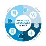 Medicare Advantage Senior Coverage